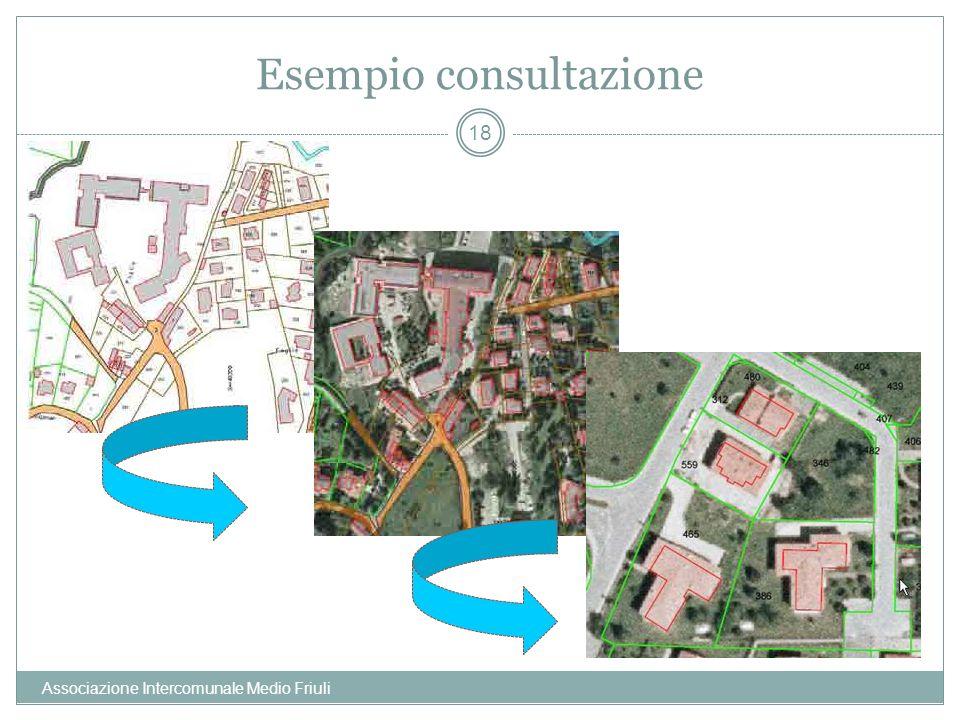 Esempio consultazione