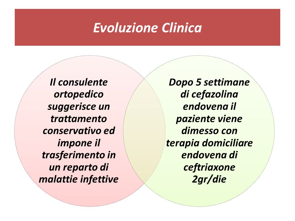 Evoluzione Clinica Il consulente ortopedico suggerisce un trattamento conservativo ed impone il trasferimento in un reparto di malattie infettive.