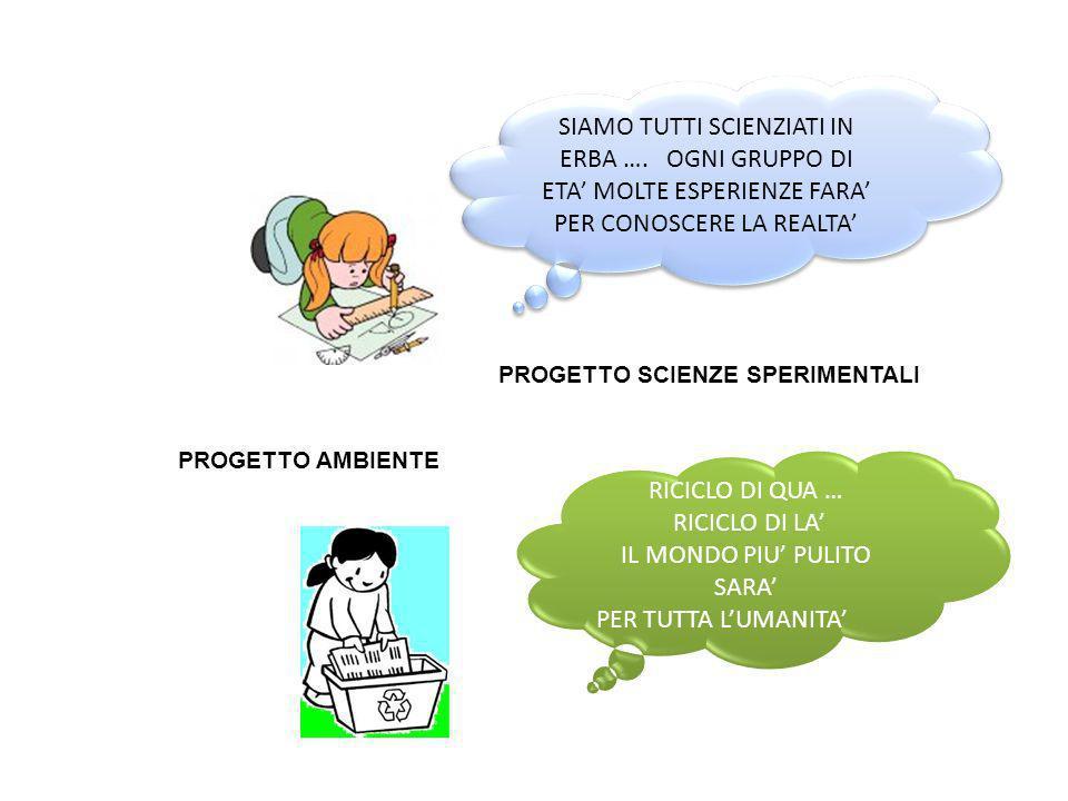 PROGETTO SCIENZE SPERIMENTALI PROGETTO AMBIENTE
