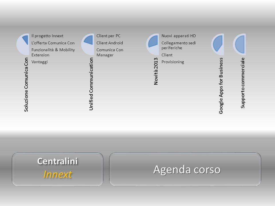 Agenda corso Innext Centralini Soluzione Comunica Con