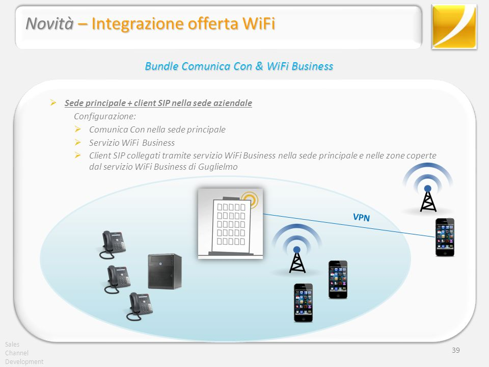 Bundle Comunica Con & WiFi Business