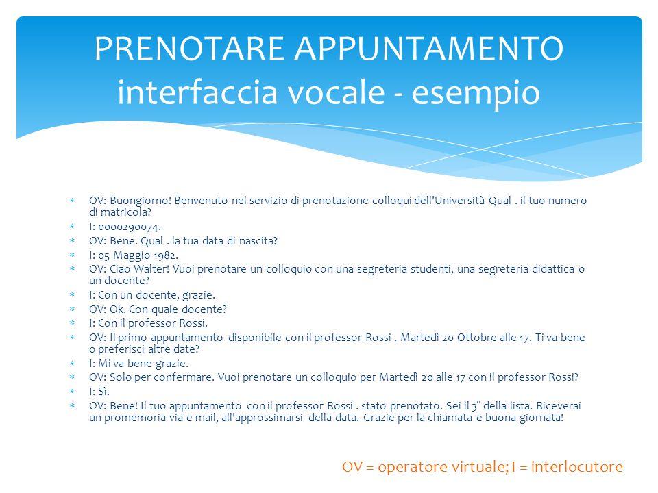 PRENOTARE APPUNTAMENTO interfaccia vocale - esempio