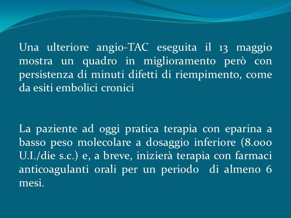 Una ulteriore angio-TAC eseguita il 13 maggio mostra un quadro in miglioramento però con persistenza di minuti difetti di riempimento, come da esiti embolici cronici