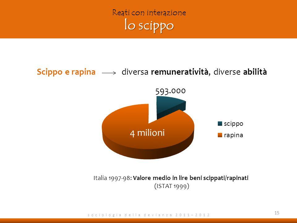 4 milioni Scippo e rapina diversa remuneratività, diverse abilità