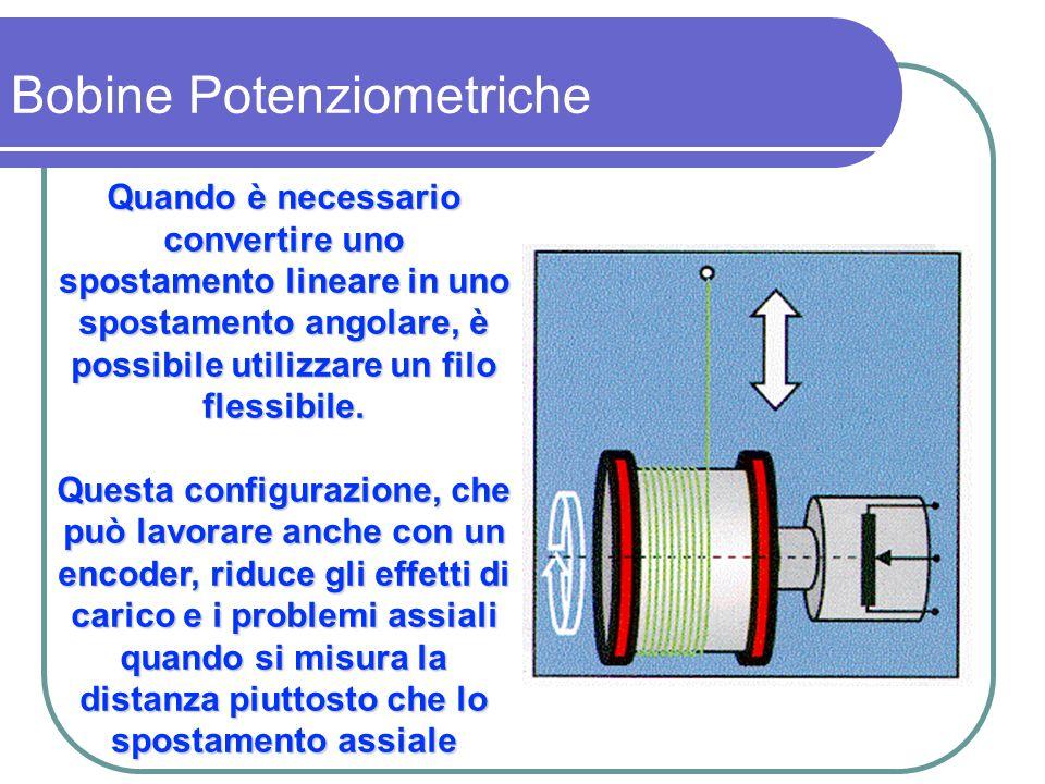 Bobine Potenziometriche