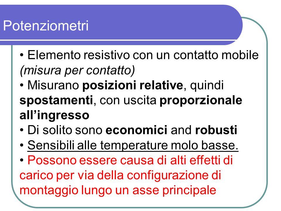 PotenziometriElemento resistivo con un contatto mobile (misura per contatto)