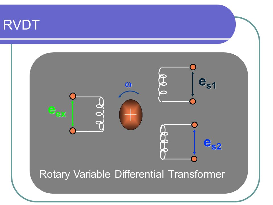 RVDT Rotary Variable Differential Transformer es1  eex es2