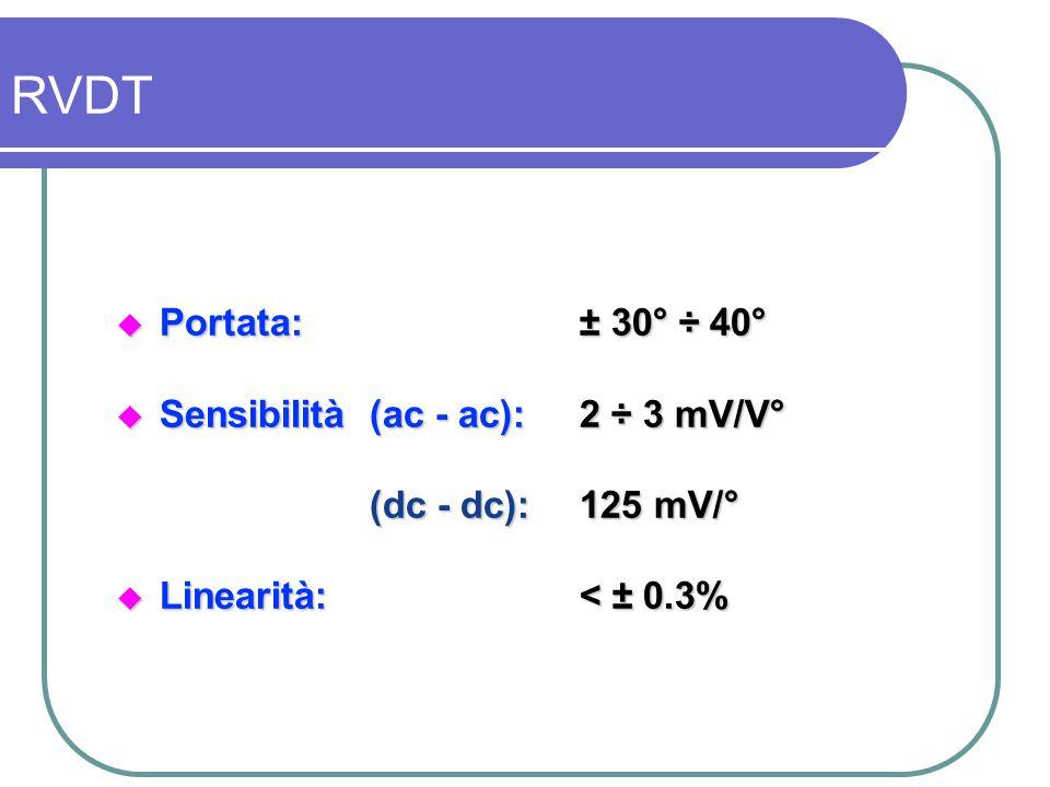 RVDT Portata: ± 30° ÷ 40° Sensibilità (ac - ac): 2 ÷ 3 mV/V°