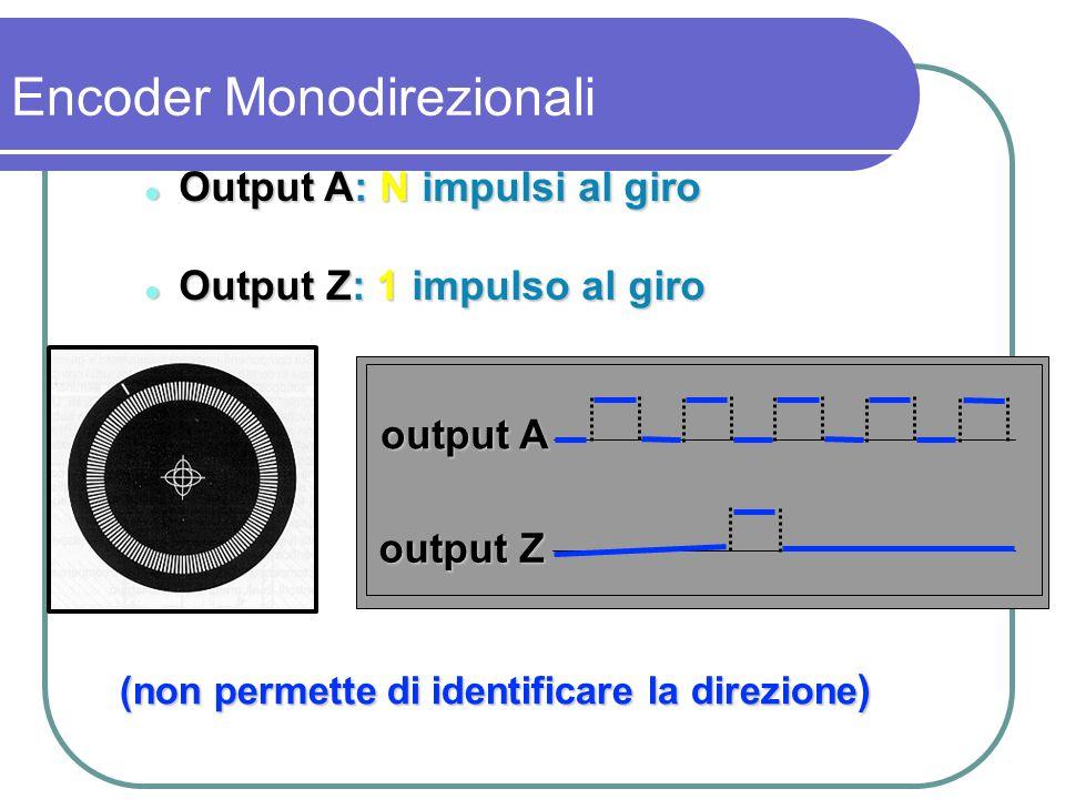 Encoder Monodirezionali