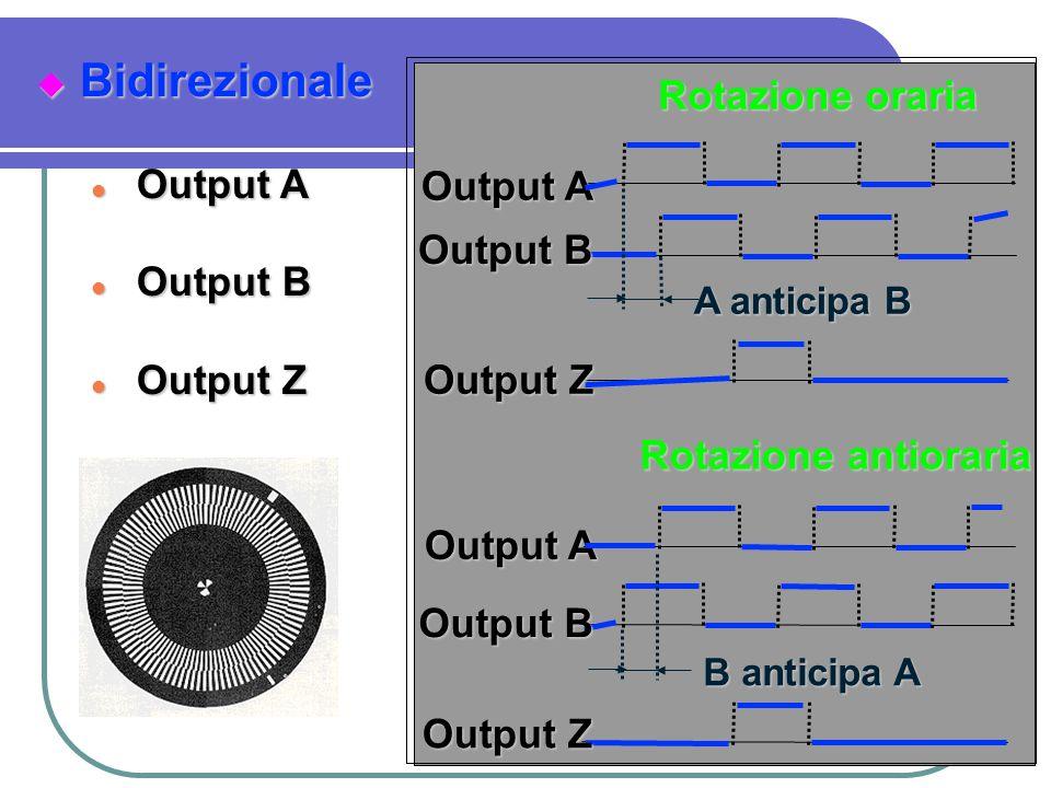 Bidirezionale Output A Rotazione oraria Output B Output A Output Z