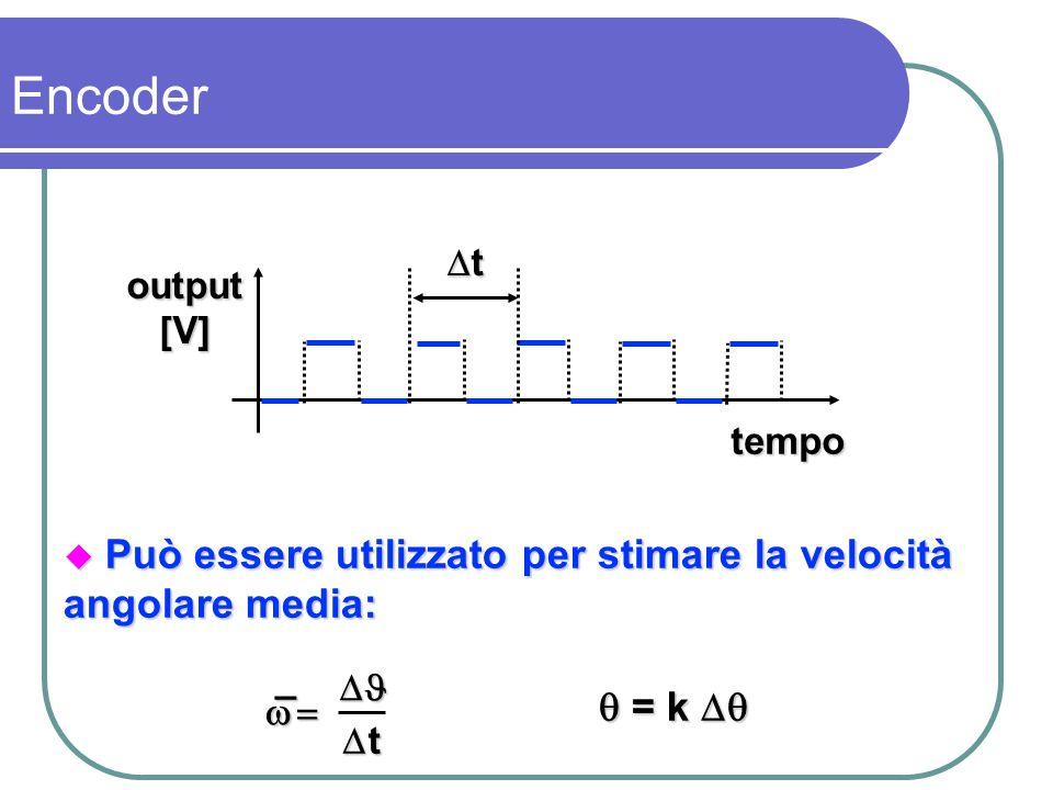 Encoder Può essere utilizzato per stimare la velocità angolare media: