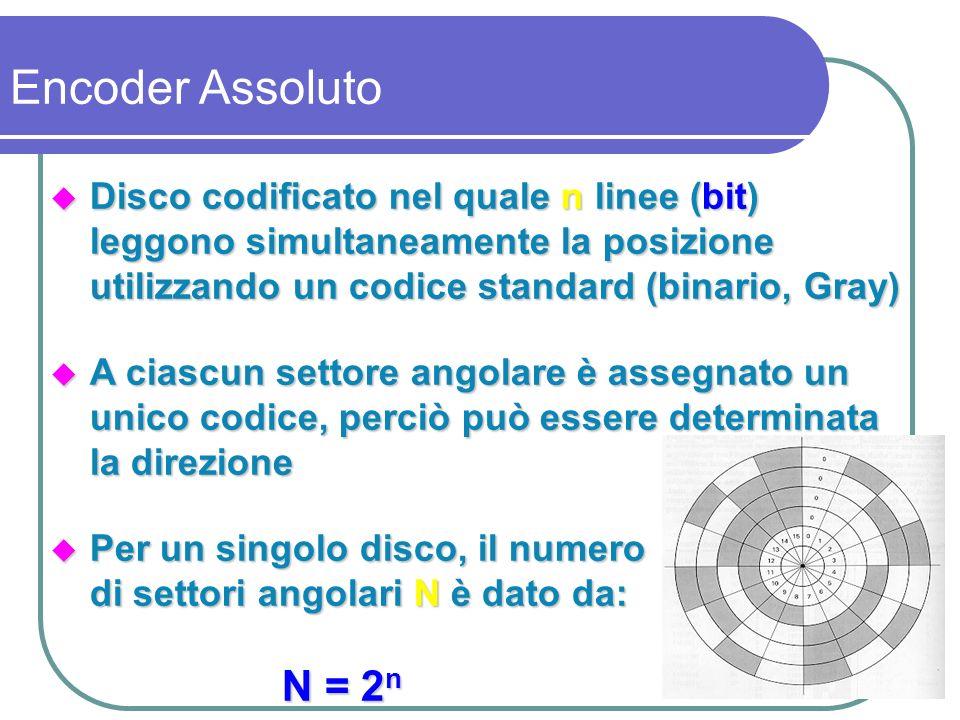 Encoder Assoluto Disco codificato nel quale n linee (bit) leggono simultaneamente la posizione utilizzando un codice standard (binario, Gray)