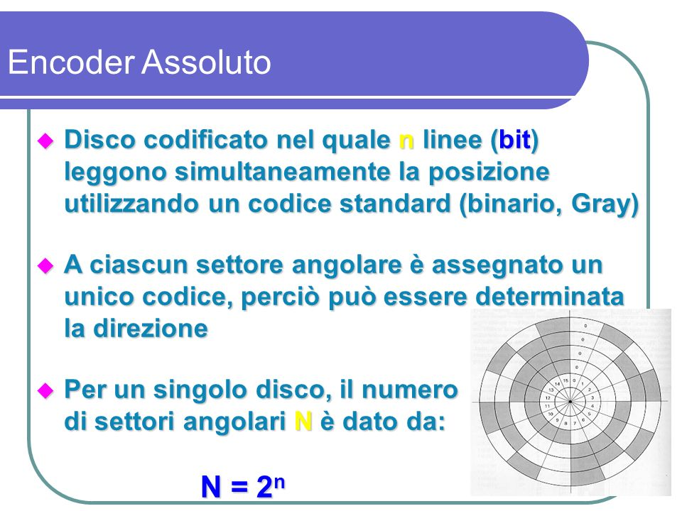 Encoder AssolutoDisco codificato nel quale n linee (bit) leggono simultaneamente la posizione utilizzando un codice standard (binario, Gray)