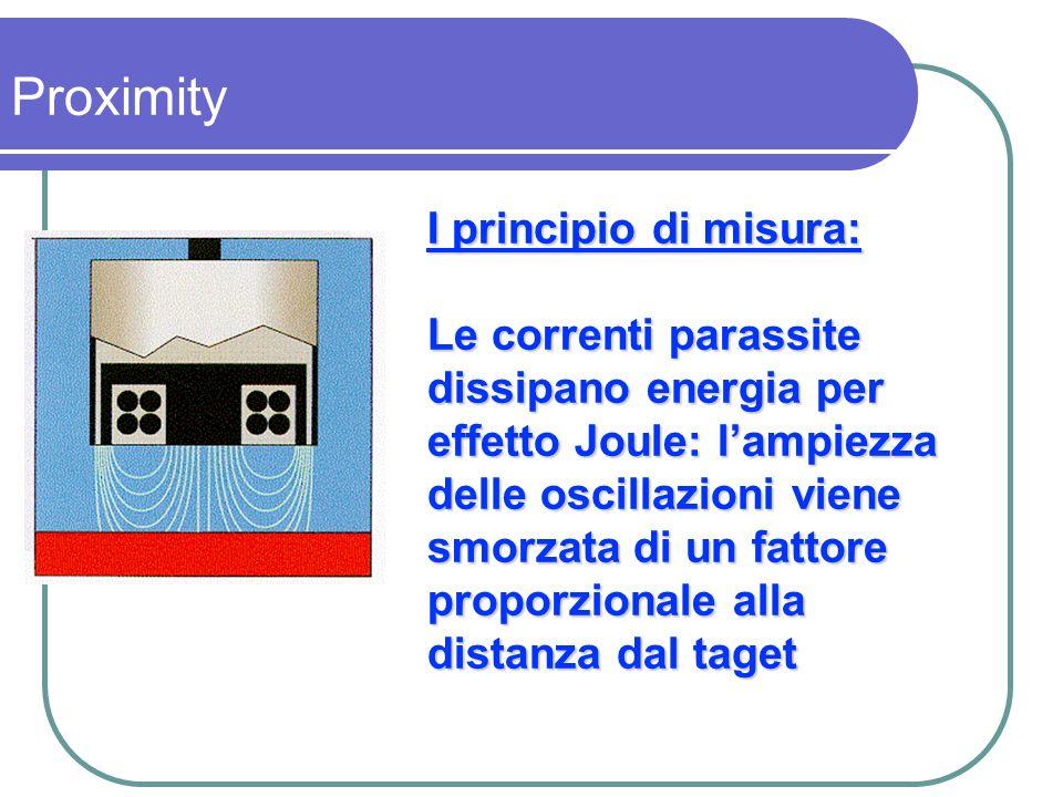 Proximity I principio di misura: