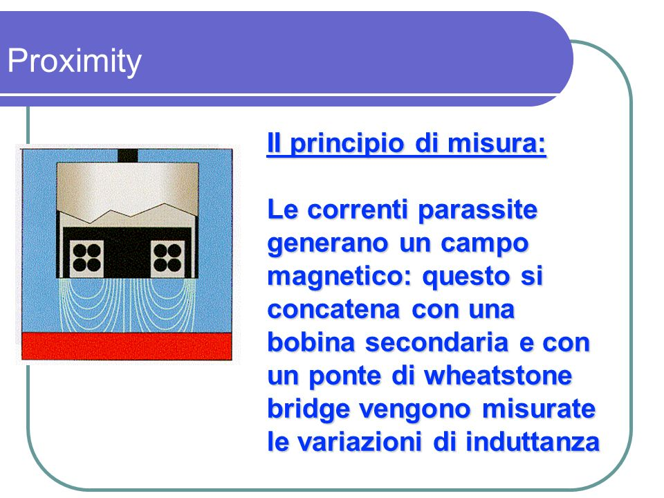 Proximity II principio di misura: