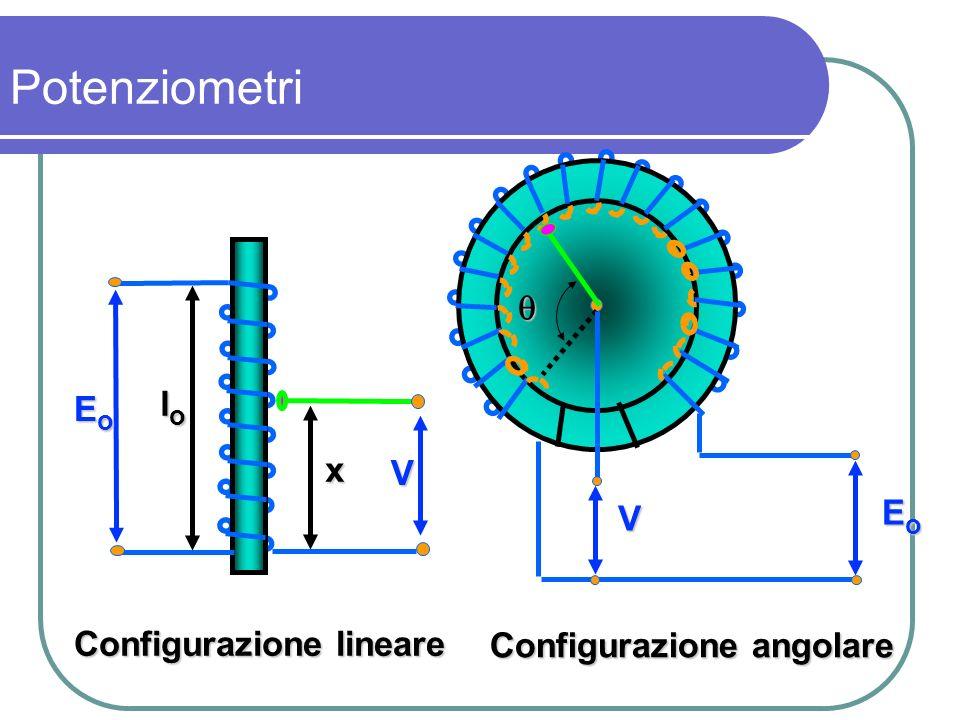 Potenziometri  lo Eo x V Eo V Configurazione lineare