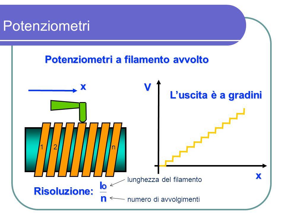 Potenziometri Potenziometri a filamento avvolto x V