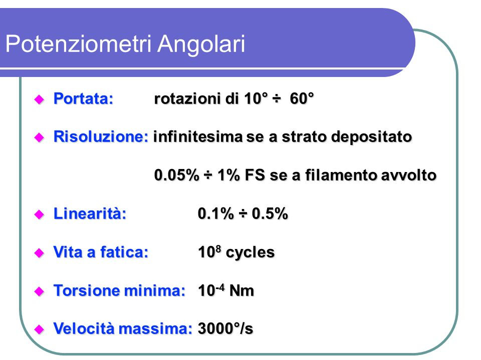 Potenziometri Angolari