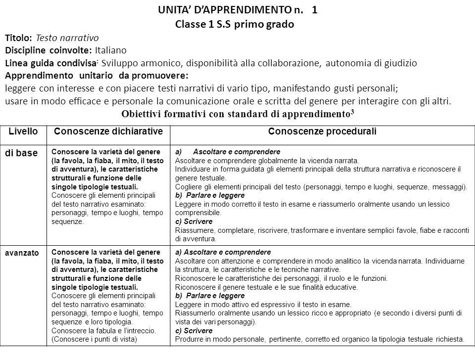 UNITA' D'APPRENDIMENTO n. 1 Classe 1 S.S primo grado
