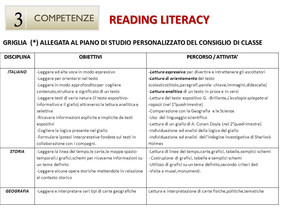 3 READING LITERACY COMPETENZE