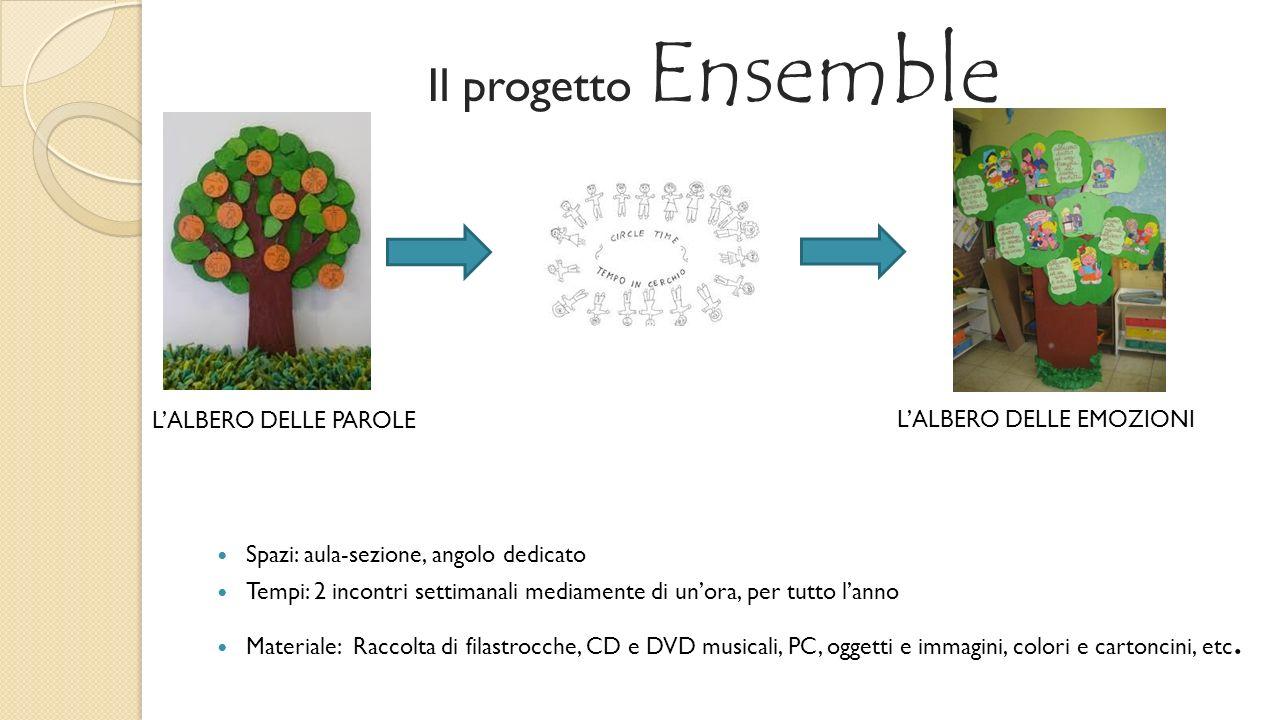 Il progetto Ensemble L'ALBERO DELLE PAROLE L'ALBERO DELLE EMOZIONI
