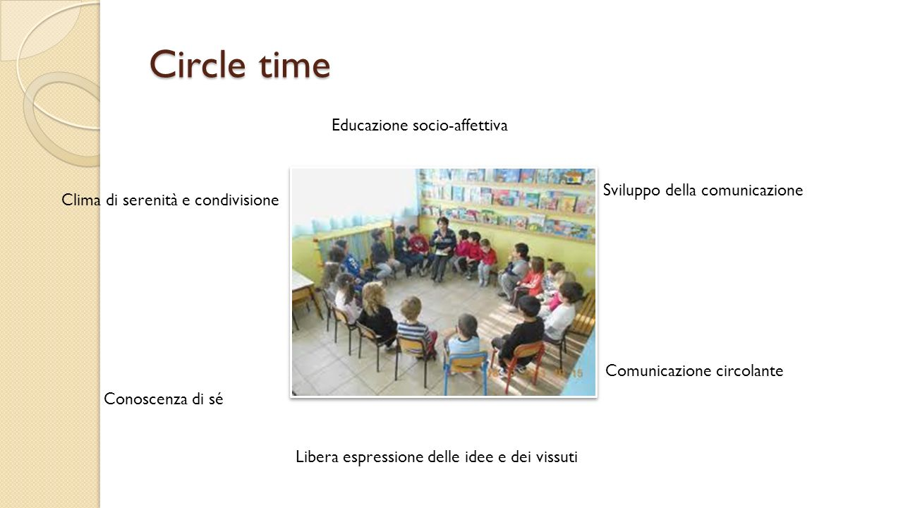 Circle time Educazione socio-affettiva Sviluppo della comunicazione