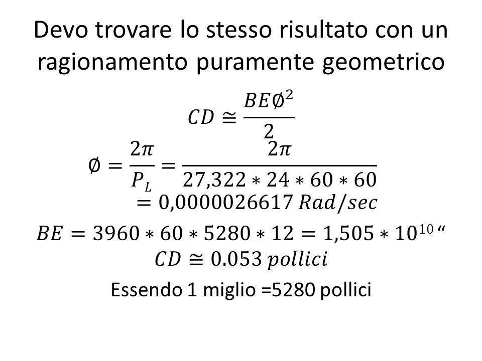 Devo trovare lo stesso risultato con un ragionamento puramente geometrico