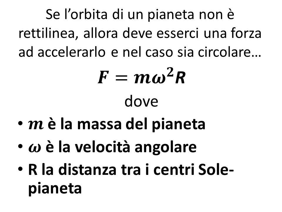 𝑭=𝒎 𝝎 𝟐 R dove 𝒎 è la massa del pianeta 𝝎 è la velocità angolare