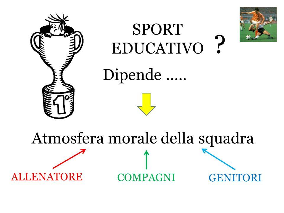 SPORT EDUCATIVO Dipende ….. Atmosfera morale della squadra