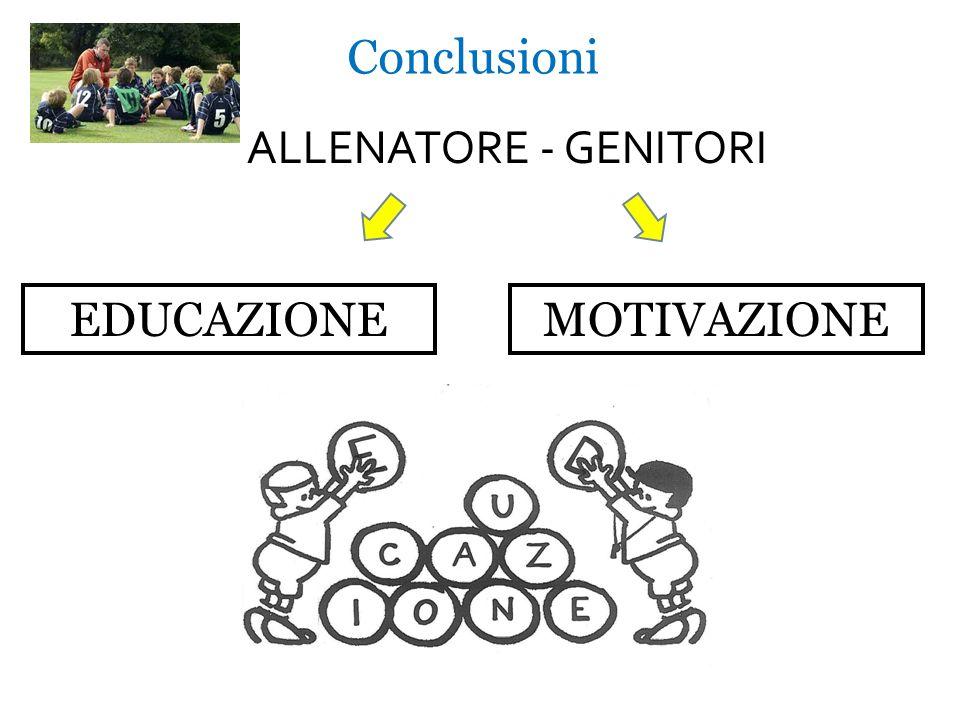 Conclusioni ALLENATORE - GENITORI EDUCAZIONE MOTIVAZIONE