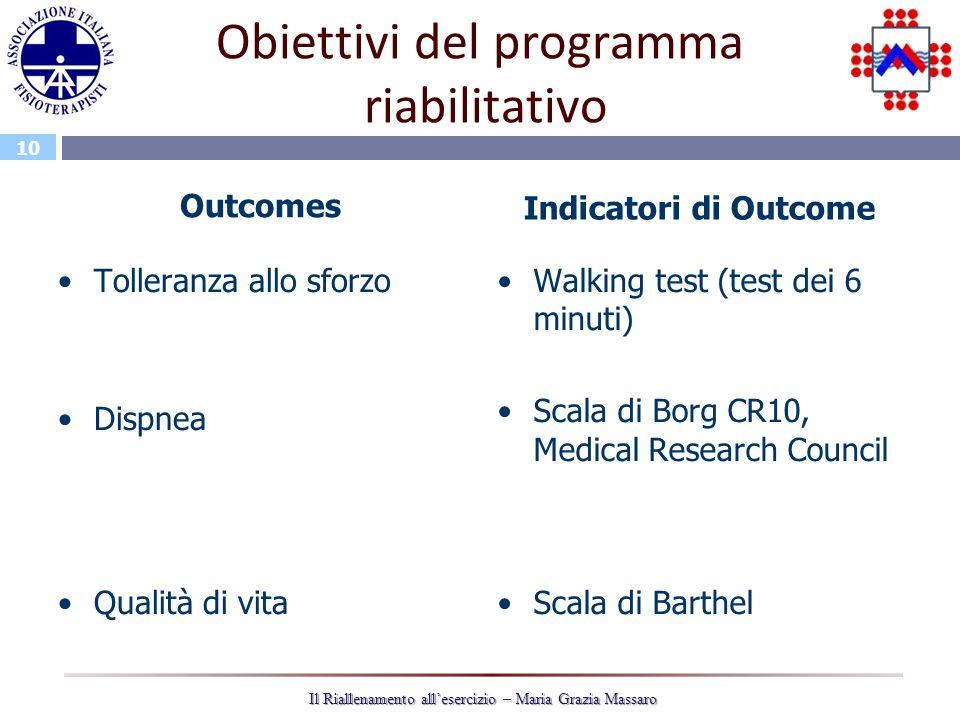 Obiettivi del programma riabilitativo