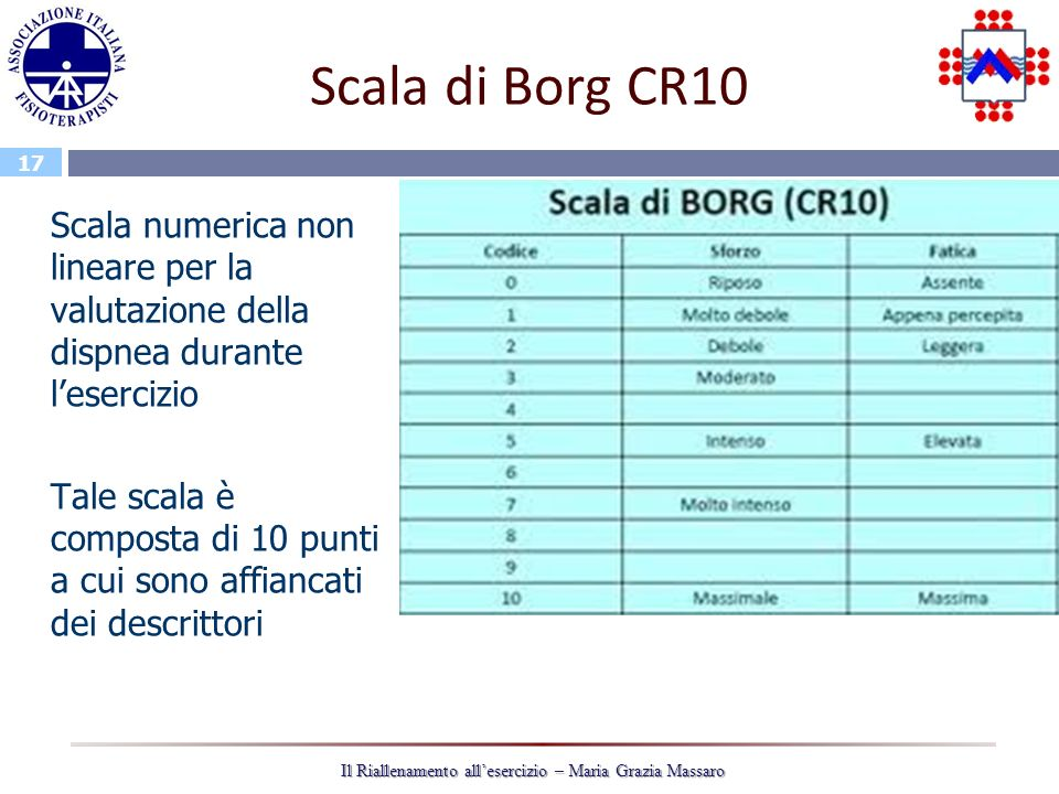 Scala di Borg CR10