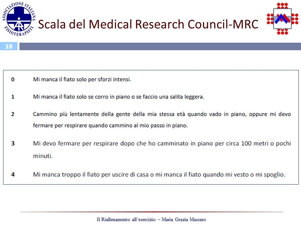 Scala del Medical Research Council-MRC