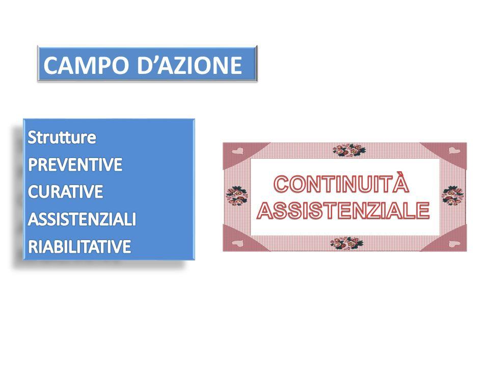 Campo d'azione CONTINUITÀ ASSISTENZIALE Strutture PREVENTIVE CURATIVE