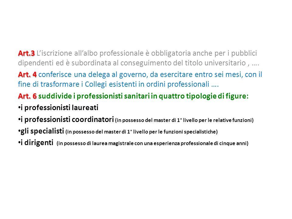 Art.3 L'iscrizione all'albo professionale è obbligatoria anche per i pubblici dipendenti ed è subordinata al conseguimento del titolo universitario , ….