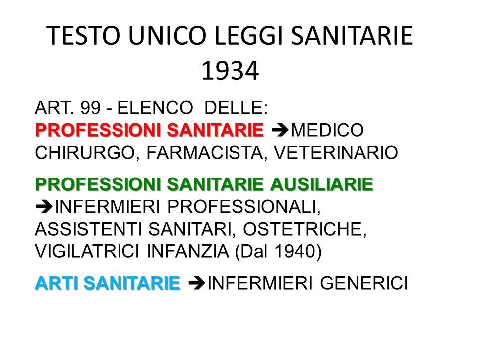 TESTO UNICO LEGGI SANITARIE 1934