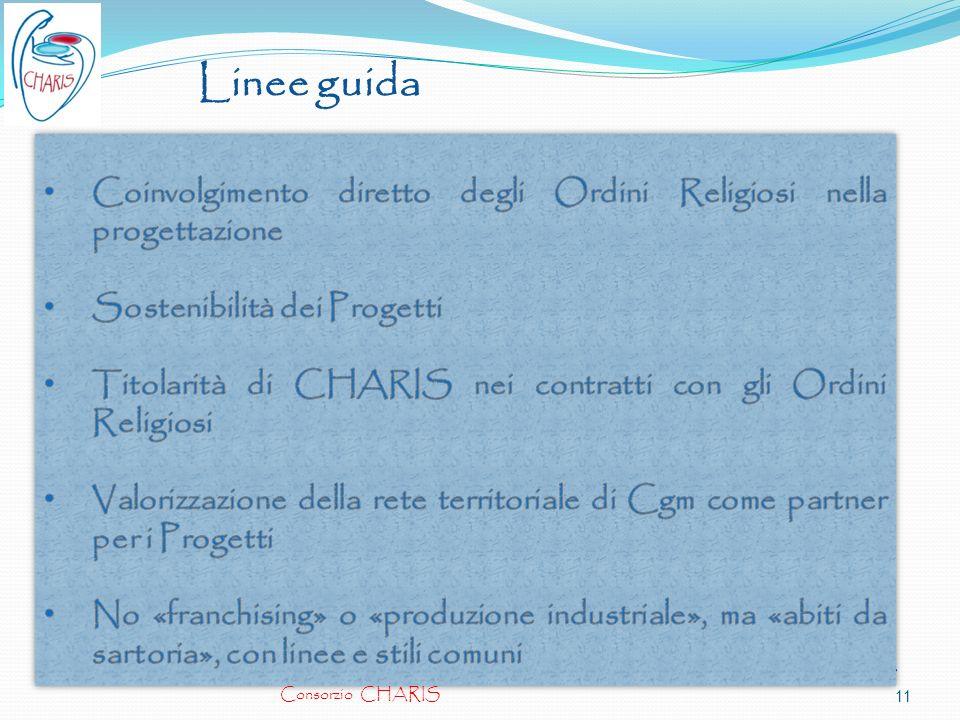 Linee guida Coinvolgimento diretto degli Ordini Religiosi nella progettazione. Sostenibilità dei Progetti.