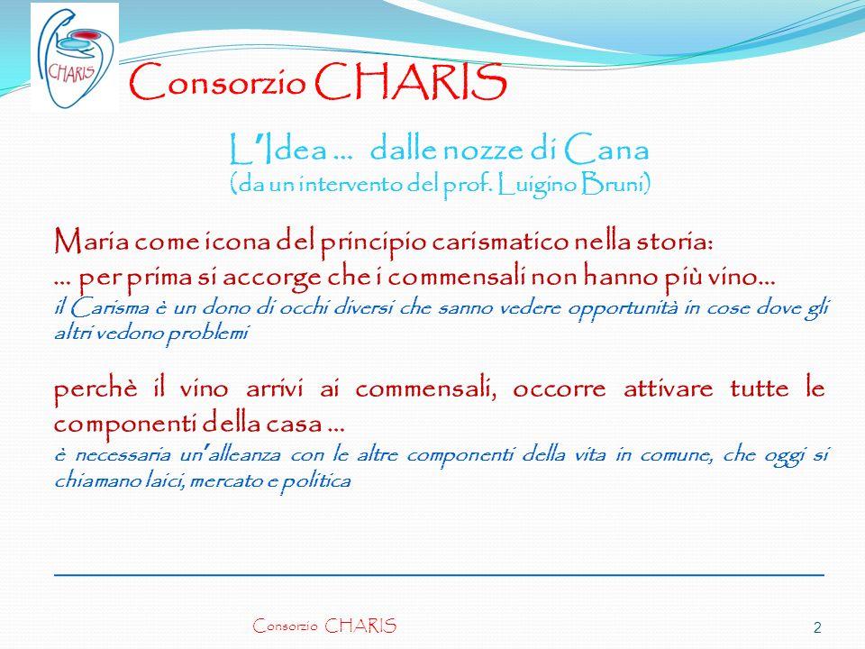 Consorzio CHARIS L'Idea … dalle nozze di Cana