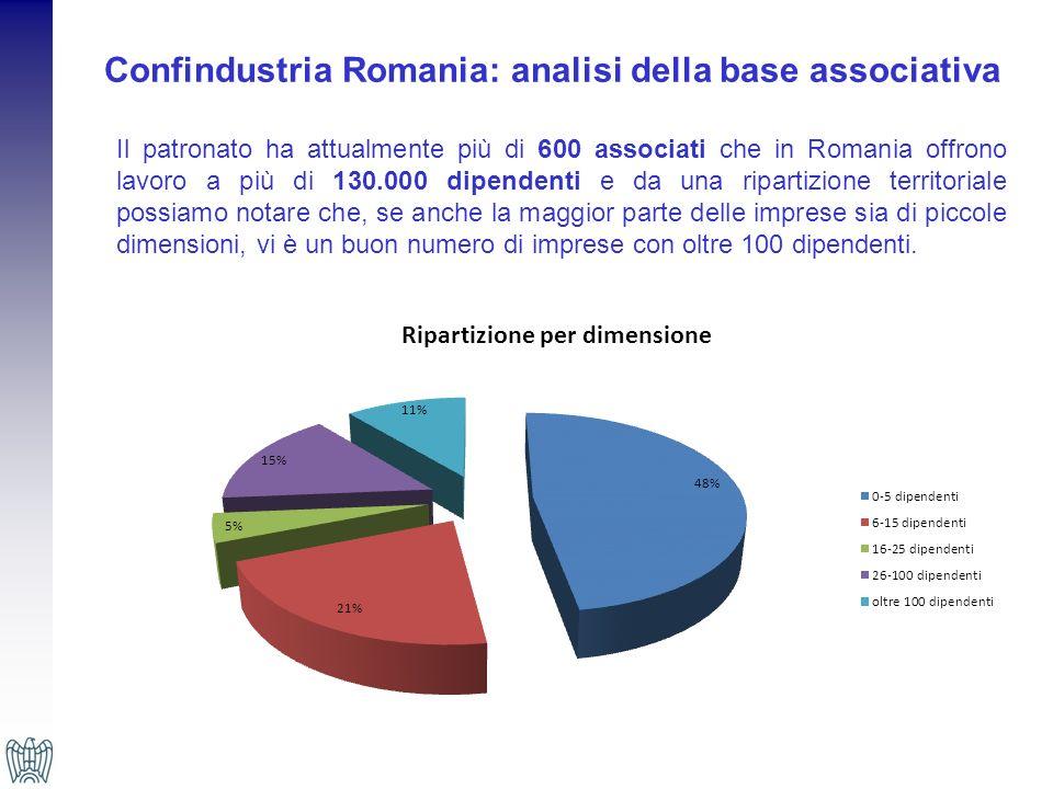 Confindustria Romania: analisi della base associativa