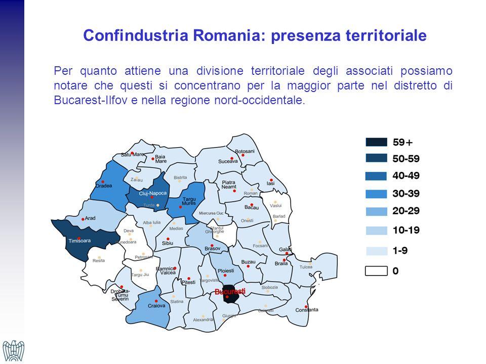 Confindustria Romania: presenza territoriale