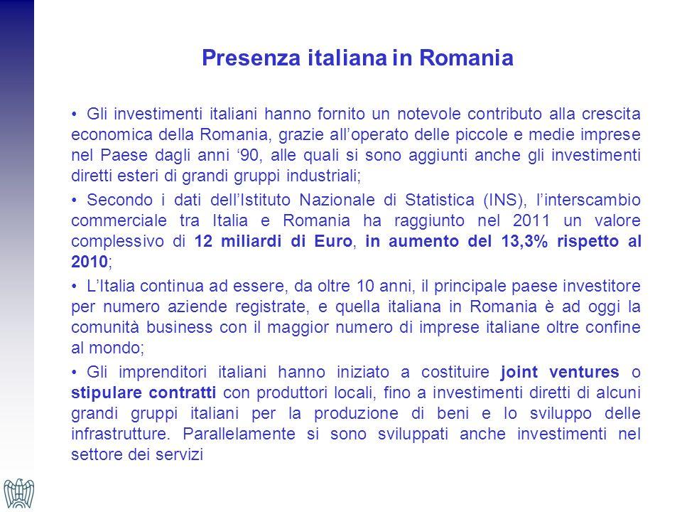 Presenza italiana in Romania