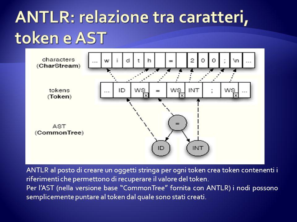 ANTLR: relazione tra caratteri, token e AST