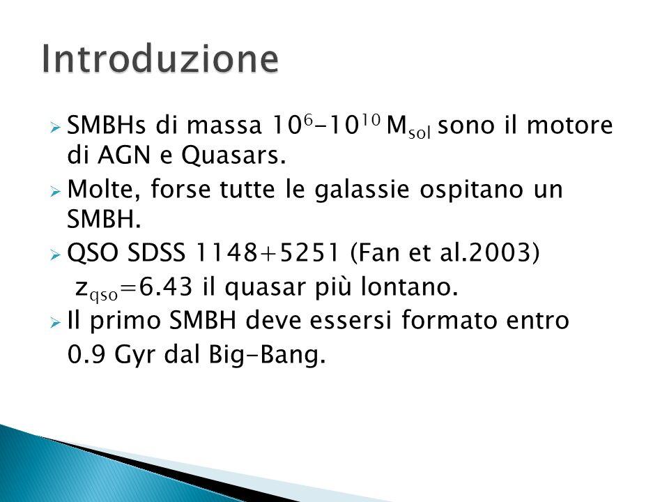 Introduzione SMBHs di massa 106-1010 Msol sono il motore di AGN e Quasars. Molte, forse tutte le galassie ospitano un SMBH.