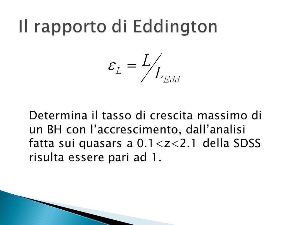 Il rapporto di Eddington