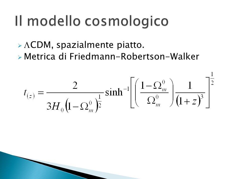 Il modello cosmologico