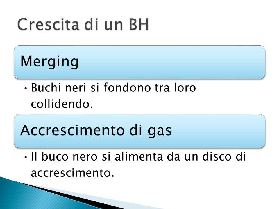 Crescita di un BH Merging Accrescimento di gas