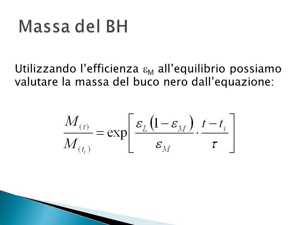 Massa del BH Utilizzando l'efficienza eM all'equilibrio possiamo valutare la massa del buco nero dall'equazione: