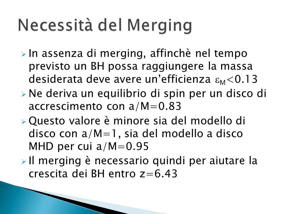 Necessità del Merging