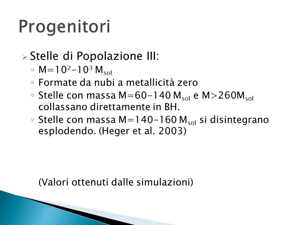 Progenitori Stelle di Popolazione III: M=102-103 Msol