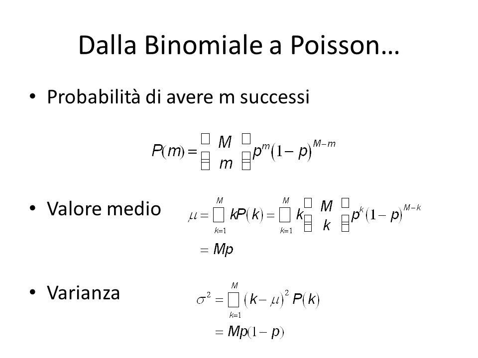 Dalla Binomiale a Poisson…